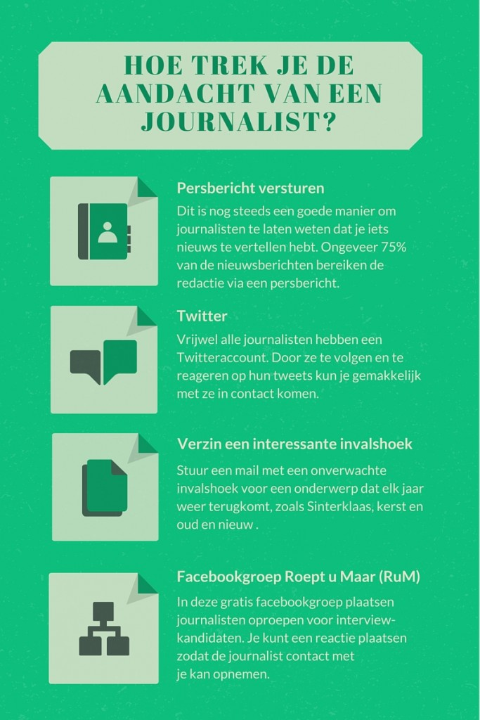 infographic contact leggen met journalist