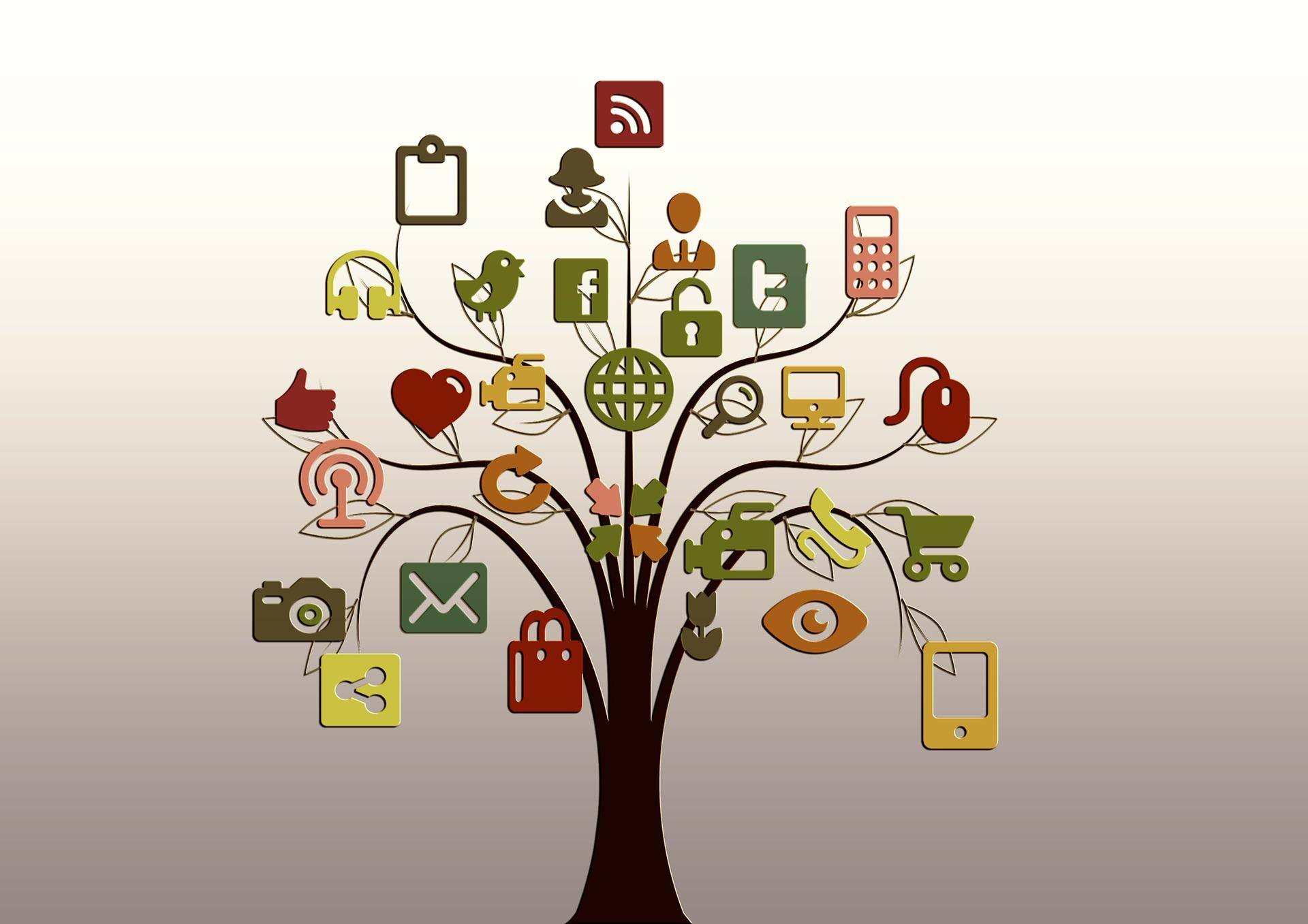 blog promoten met social media